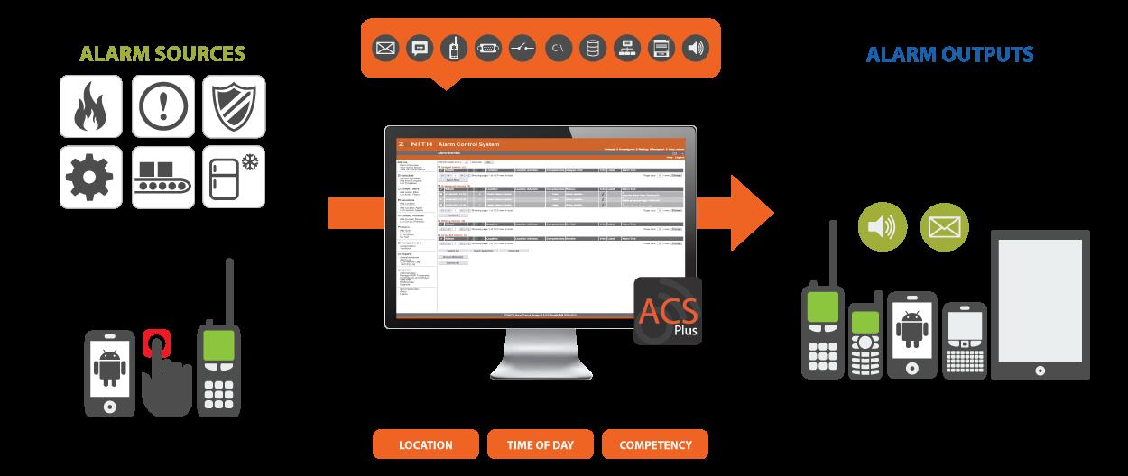 ACS-Scheme-Update