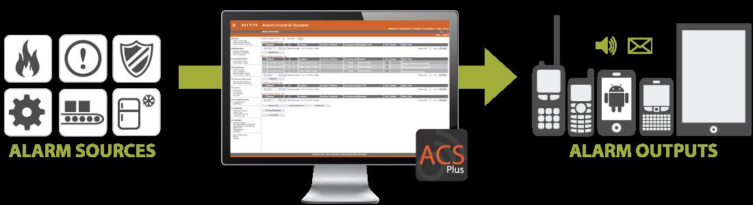 acs_correctional_facility_solutions