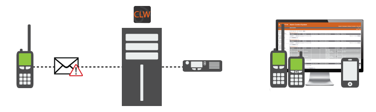 CLW-Infrastructure