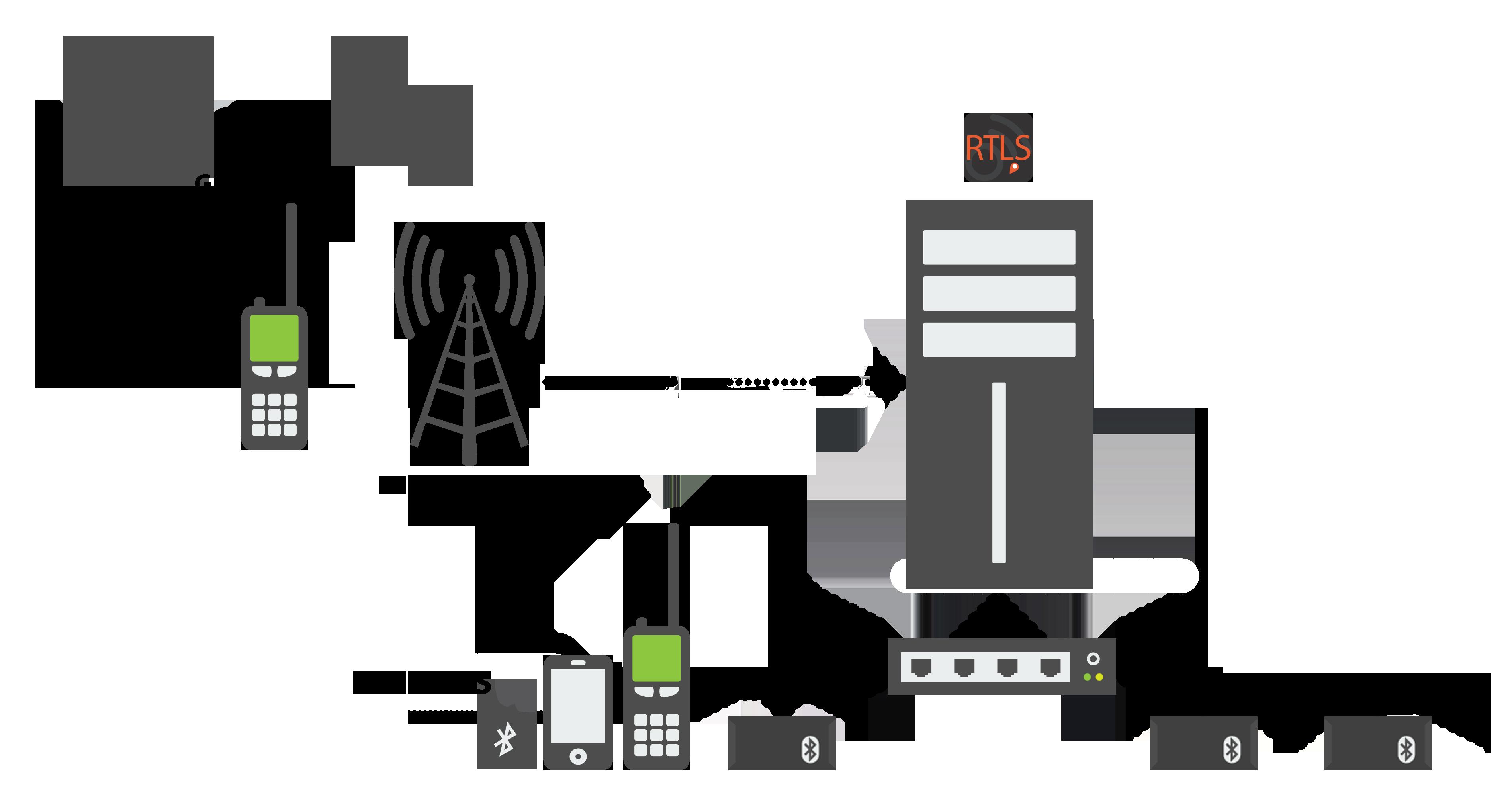 RTLS-Infrastructure
