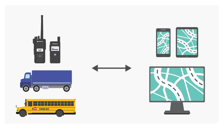 GPS Tracking & Fleet Management – Teldio