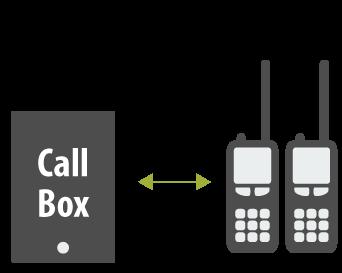 Teldio | RBX +Plus MOTOTRBO Telephone Interconnect